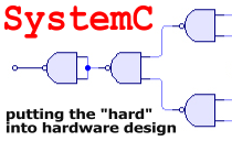 [System C: putting the 'hard' in hardware design]