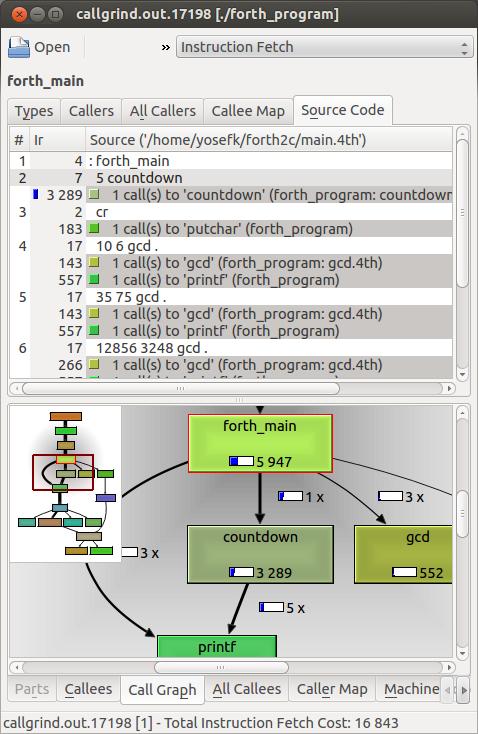KCachegrind profiling Forth code